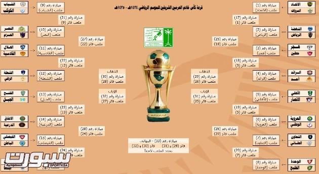 مواجهات سهلة للكبار في قرعة كأس الملك صحيفة سبورت السعودية